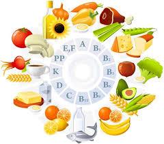vitamin ddd